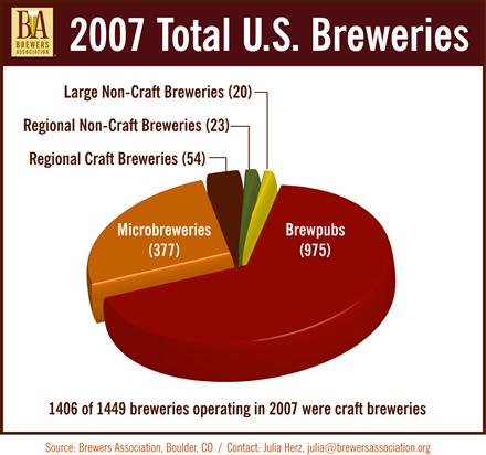 total_breweries_440px.jpg